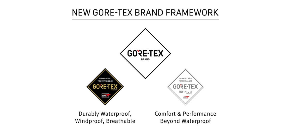Gore-Tex Infinium™