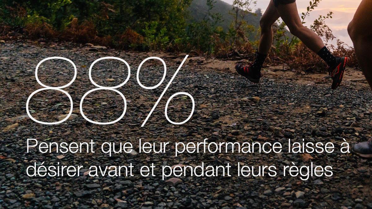 Contrairement aux idées reçues, le running aide les femmes à mieux supporter leurs règles.
