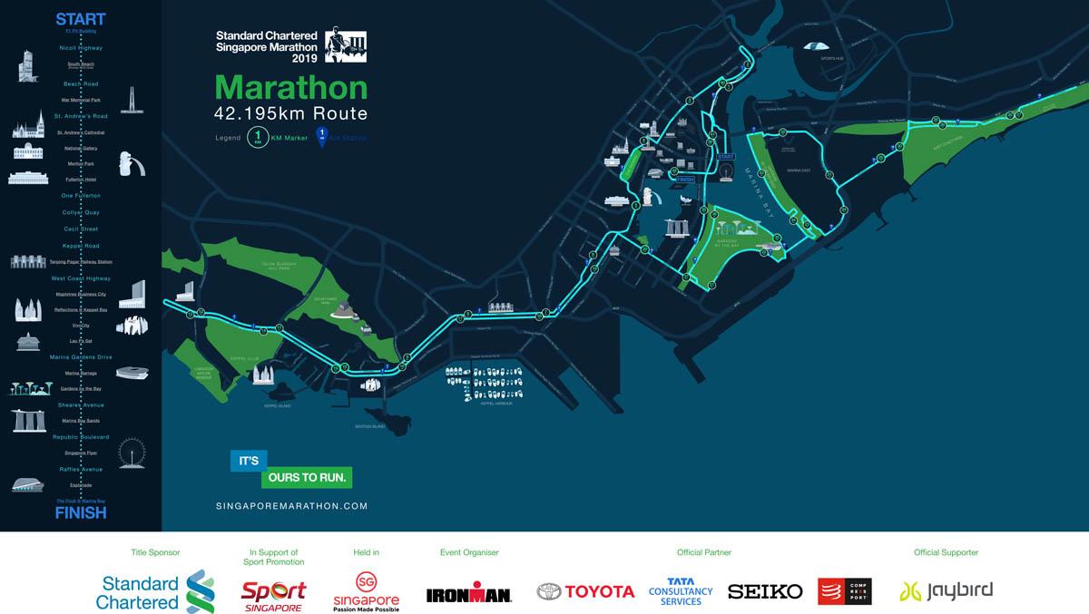Nouveau parcours pour le prochain Abbott World Marathon Majors !