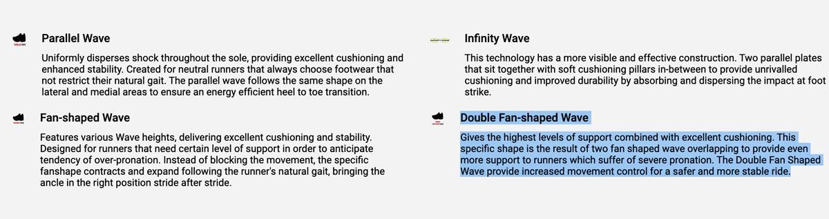 Wave Inspire 15